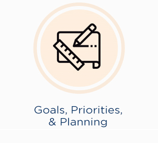 time management tips - Goals, Priorities, & Planning