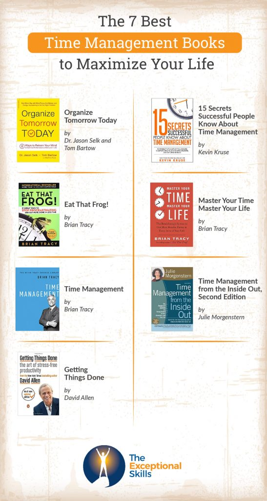 Best time management books infographic