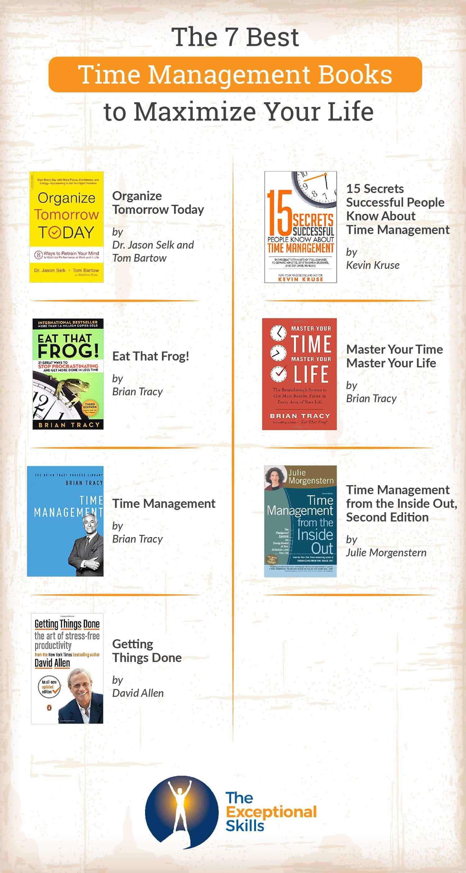 Best Leadership Books | Time